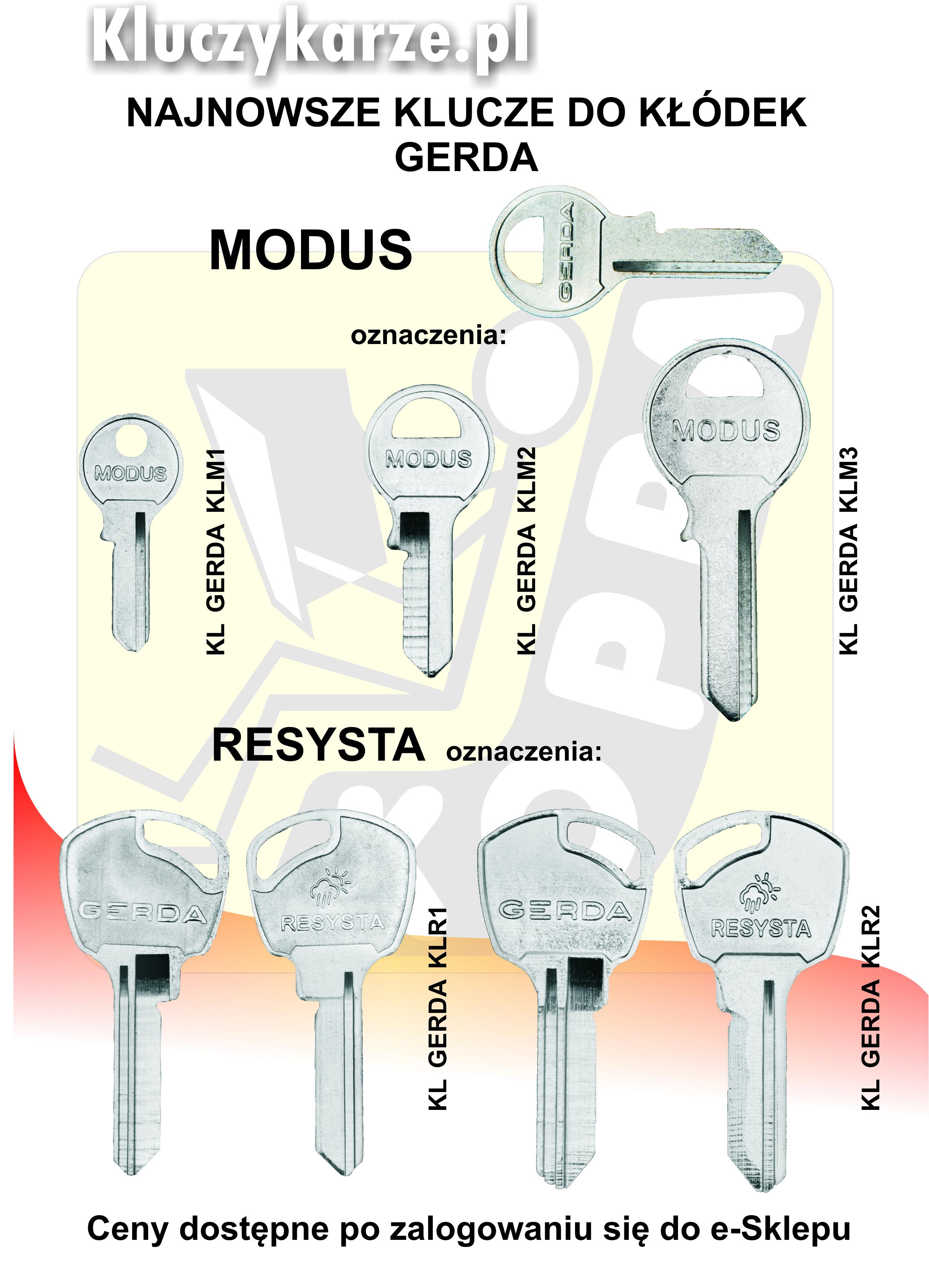 Chwalebne Hurtownia kluczy, urządzenia do dorabiania kluczy  www.kluczykarze.pl PC08